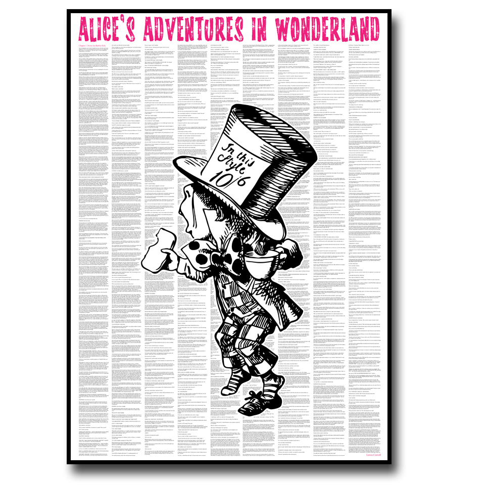 Alices Adventures in Wonderland The Mad Hatter Text Wall Print