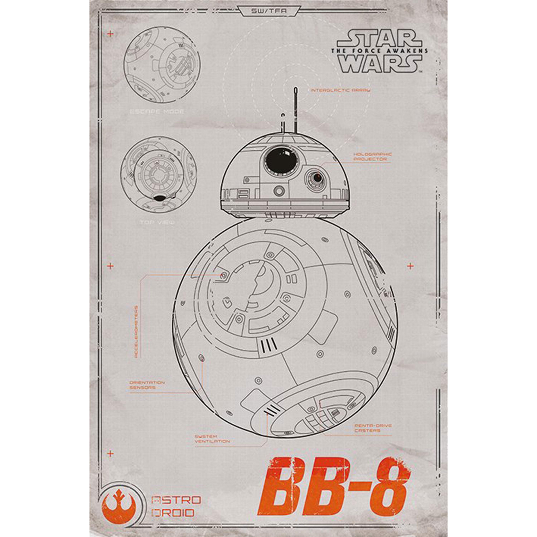Star Wars BB 8 Diagram Maxi Poster